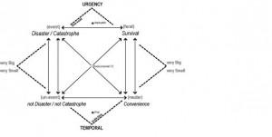 KA_Diagram1