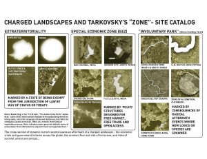 Charged Landscapes and Tarkovsky's Zone